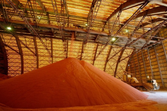 Світовий ринок мінеральних добрив на початок квітня 2019 року